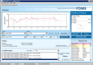 HW group PDMS Monitoring