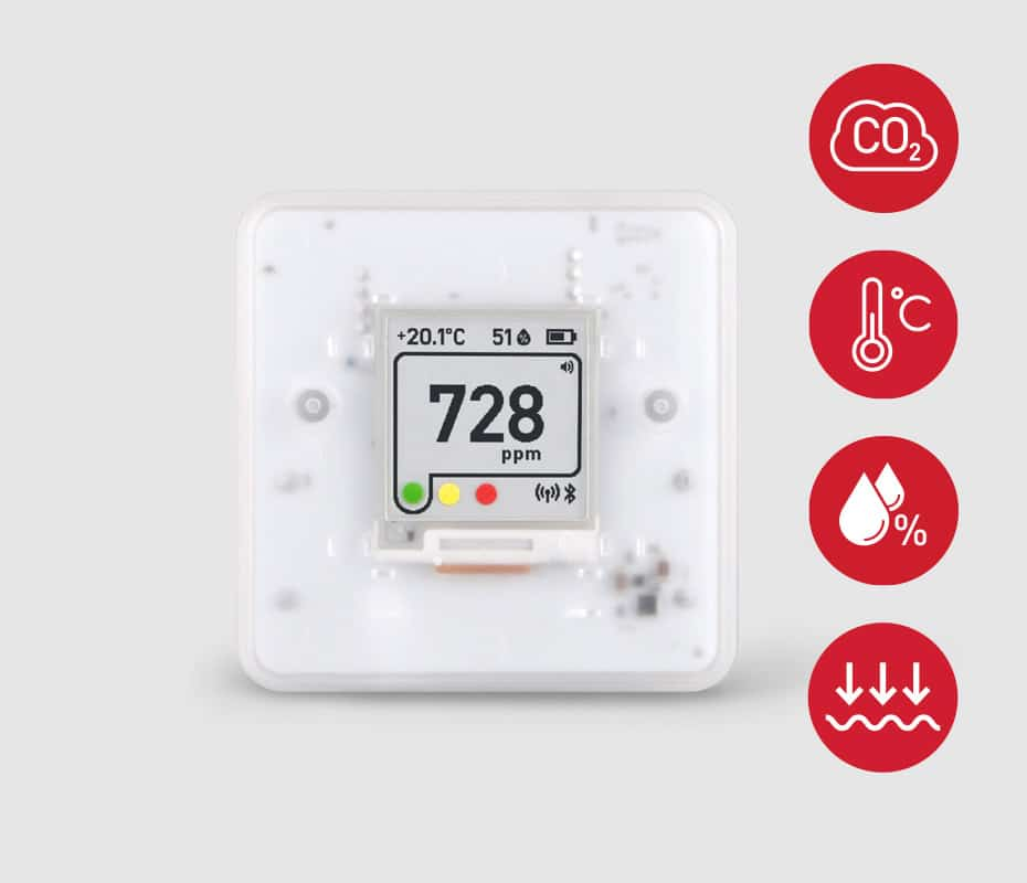 Innovative wireless CO2 monitoring solution