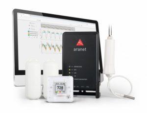 Wireless IoT sensors