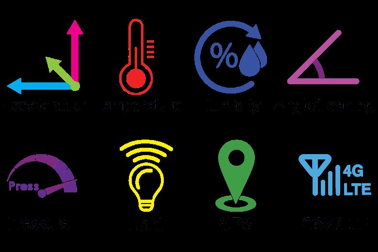 Mittaa ja tallentaa iskut, kallistukset, lämpötilan ja kosteuden. GNSS paikannus reitille ja mittauksille sekä tarvittaessa on-line seuranta pilvipalvelussa.