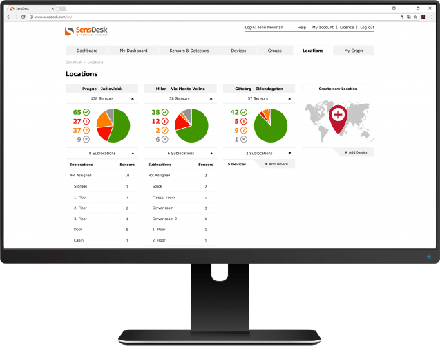SensDesk portal as a unified monitoring center