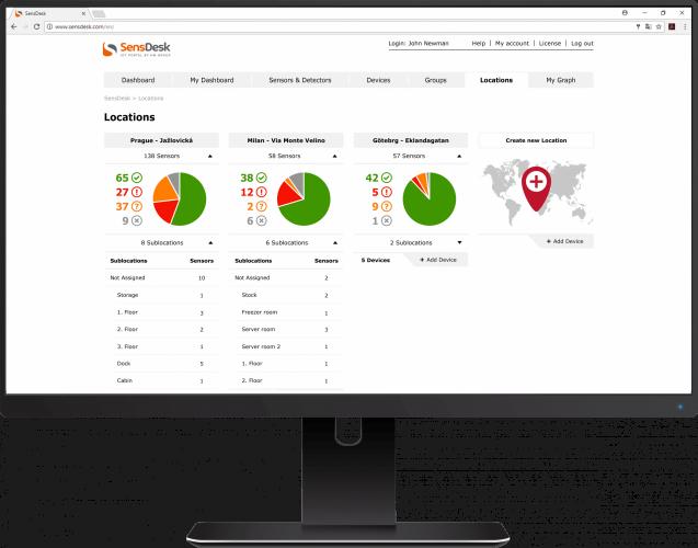 SensDesk portal as a unified monitoring center